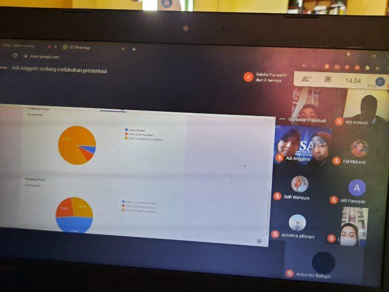 Canggih, Musyawarah Ambalan di SMK Negeri 1 Purbalingga Pakai Google Meet